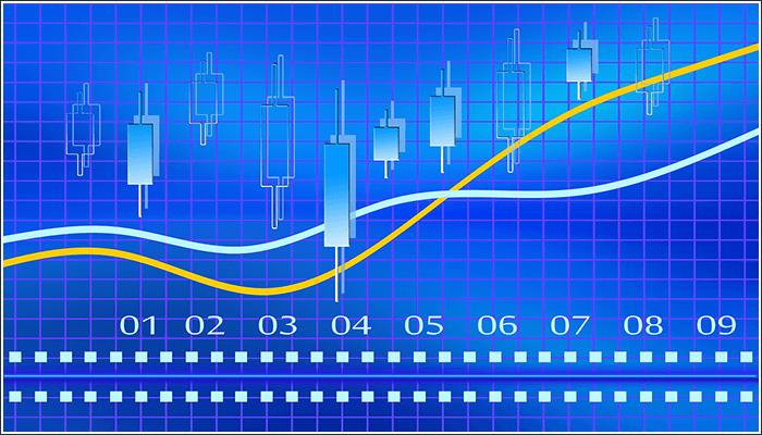 Повторяющиеся графики форекс открытие торгов сша форекс