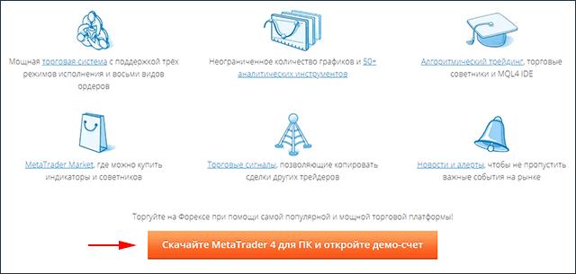 торговая платформа мт4